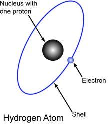 Hydrogen_Atom_Small